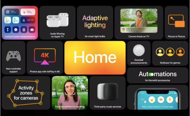 Apple Integrate HomeKit With HomePod Apple TV iOS 14
