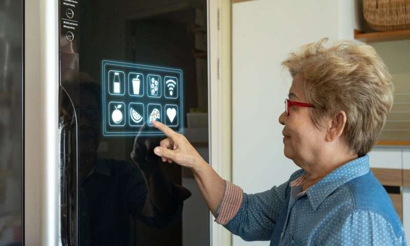Living Independent Smart Homes Dementia