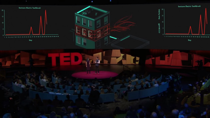 Smart Home TED Talks
