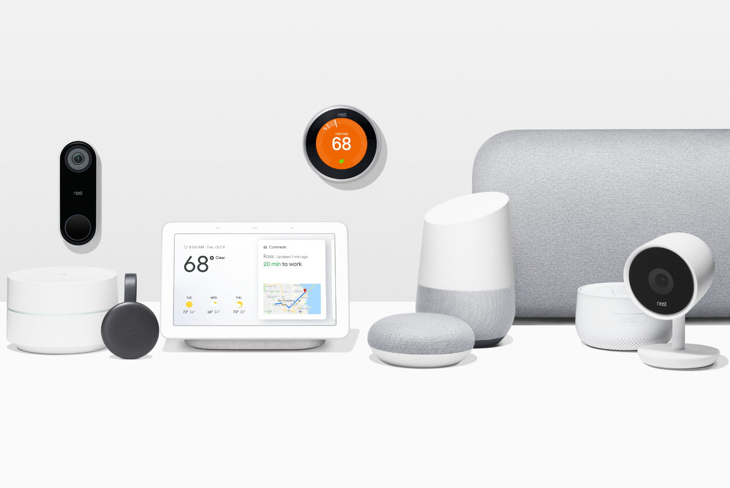 Smart Home Devices Global Warming