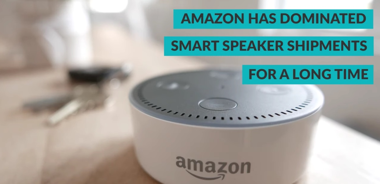 Amazon Alexa Smart Home Market