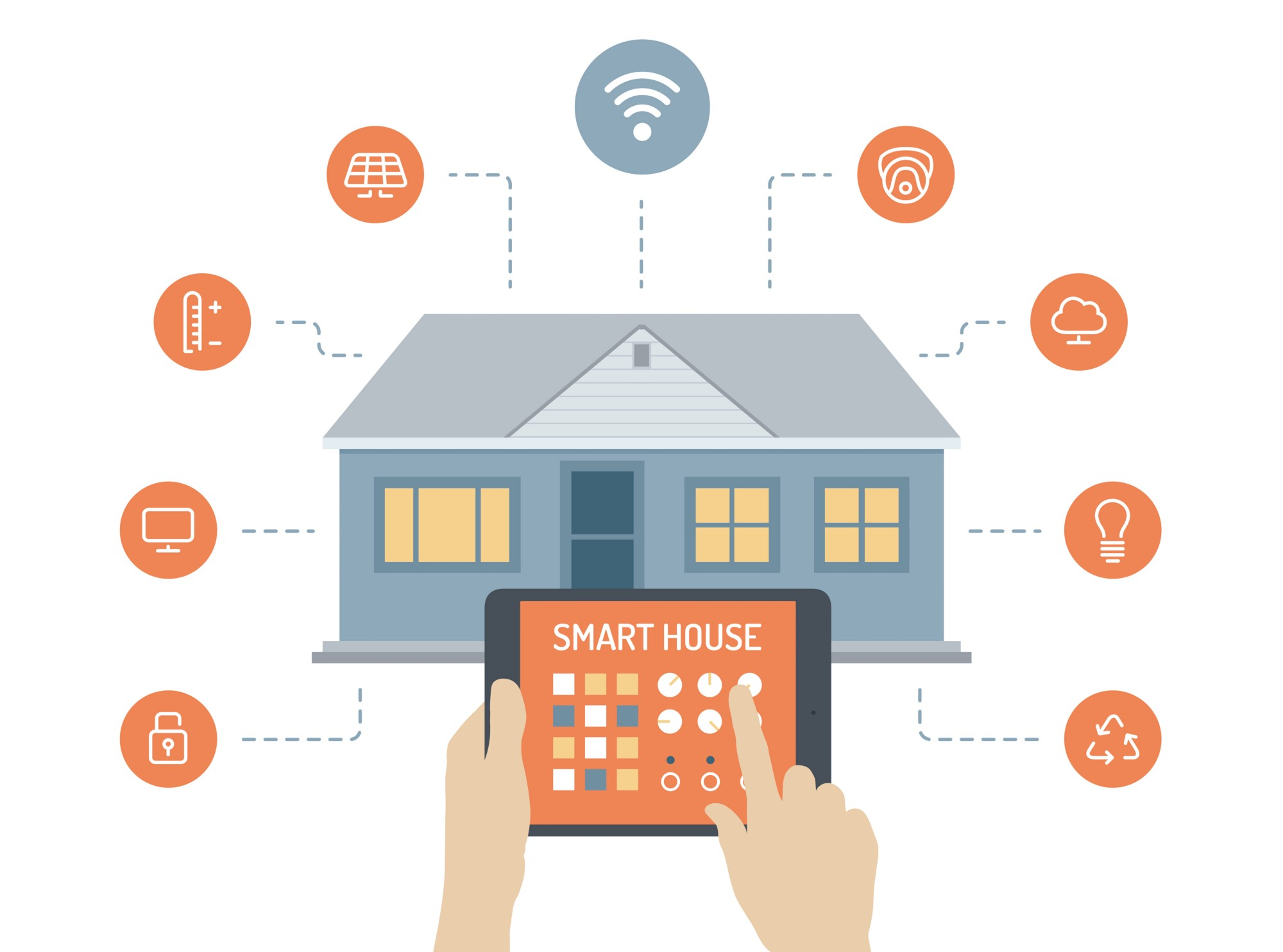 Connected Home Service Providers