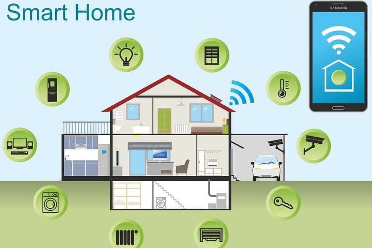 Standards Smart Homes Security Issues