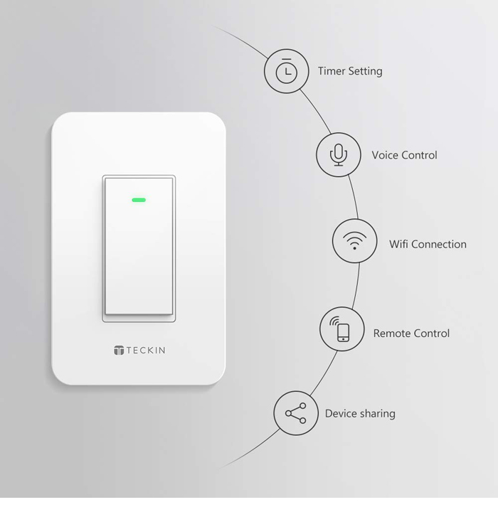 Teckin Smart Wall Light Switch Features