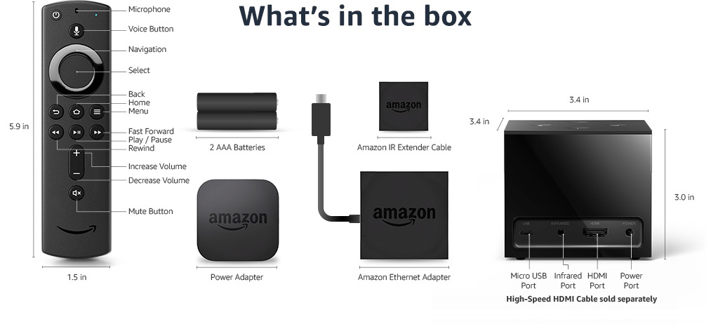 Fire TV Cube Whats in the box