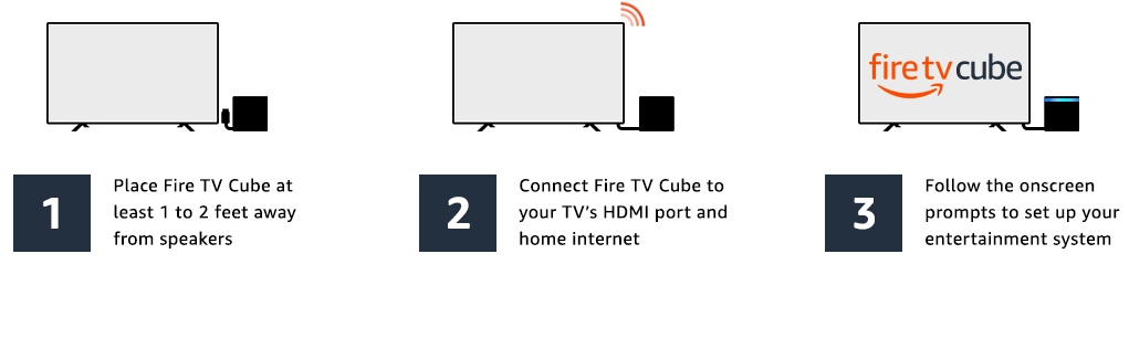Fire TV Cube Set Up