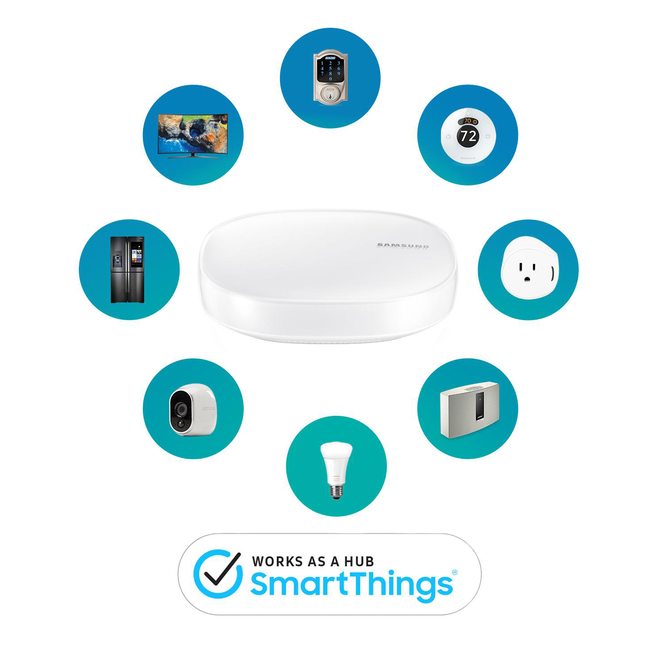 Samsung Connect Smart Wi-Fi System