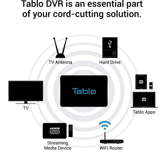 Compare Tablo OTA DVR
